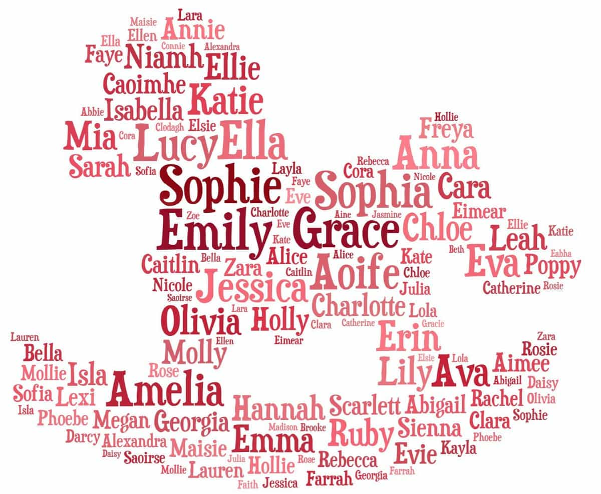 baby girl names baby names for girls