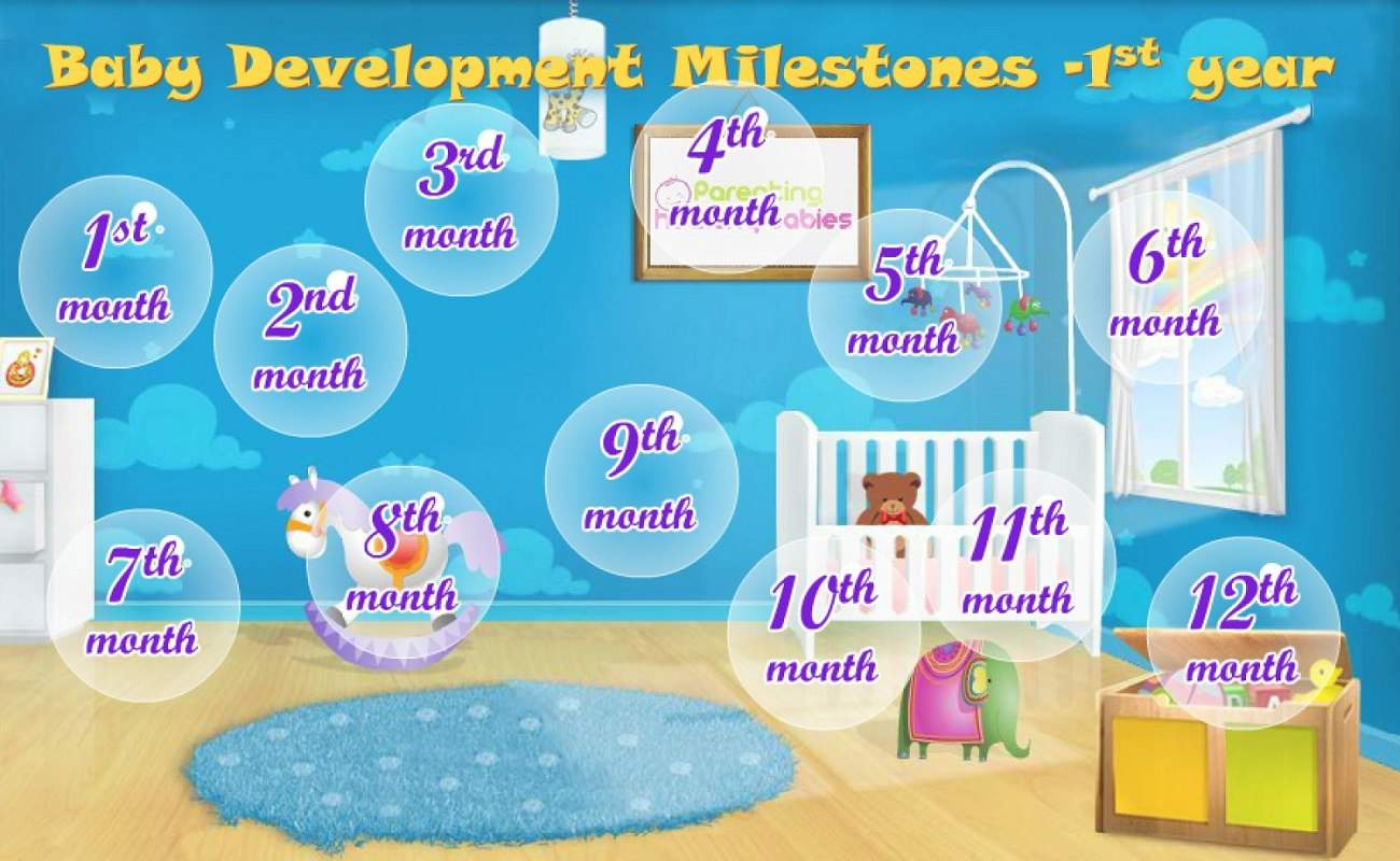 Milestones for babies